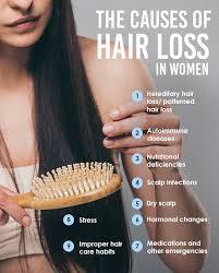 minoxidil for hair loss in women