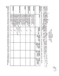 intro into occupational therapy kayla bizek s e portfolio job shadow evaluation
