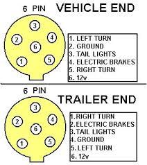 six pin trailer wiring diagram six image wiring trailer plug wiring diagram 6 way trailer auto wiring diagram on six pin trailer wiring diagram