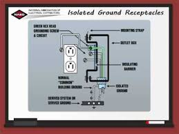 naed shorts isolated ground receptacles