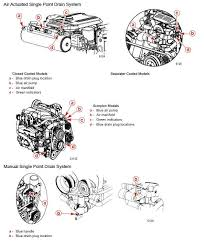 single point manual drain system mercruiser l marine engine manual single8209point drain system boat in the water