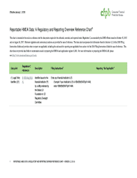 Fillable Online Reportable Hmda Data A Regulatory And