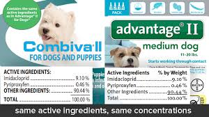 imidacloprid for dogs. Contemporary Dogs Intended Imidacloprid For Dogs N