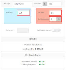 Betting Odds Payout Chart How To Exploit 2up Offers Low Risk Strategy Geeks Toy