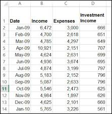 How To Make Expense Chart In Excel How To Make A Wall Chart In Excel Money Tips Canada