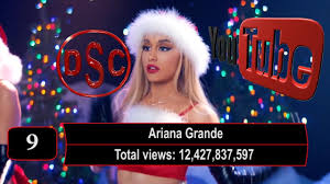 Vevo Charts The Most Viewed Artists On Youtube No 3 No Vevo Account