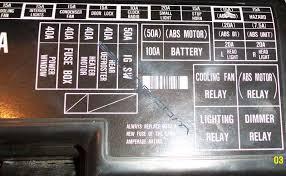integra fuse box car wiring diagram download moodswings co 92 Honda Civic Fuse Box Under Hood 1992 acura integra fuse box on 1992 images free download wiring integra fuse box 1992 acura integra fuse box 7 1992 acura integra engine computer 2000 acura Honda Civic Fuse Box Diagram