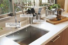 Latest Kitchen Sink Designs A Guide To 12 Different Types Of Kitchen Sinks