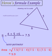 Geometry Formula Chart Herons Formula Explained With Pictures Examples And