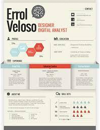 Graphic Designer Cv Sample Resume Layout Curriculum Vitae Brilliant