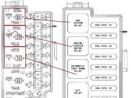jeep wrangler alternator wiring diagram basic wiring schematic 94 jeep wrangler wiring diagram 1998 jeep wrangler wiring diagram wiring diagrams porsche alternator wiring 98 jeep wrangler fuse diagram expert