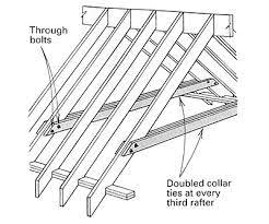 framing a cathedral ceiling fine