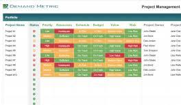 Pmo Charter Template Demand Metric