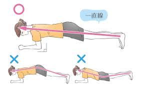 体幹トレーニング | スタッフブログ | 兵庫県尼崎市塚口駅すぐの24時間フィットネスジム・コラーゲンヨガスタジオ|SynerGym(シナジム)|