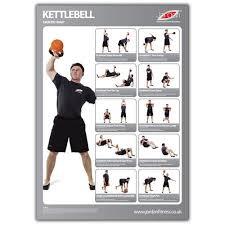 Printable Kettlebell Workout Chart Kettlebell Exercise Chart Pdf Bedowntowndaytona Com