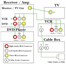 hooking up home theatre technical articles cablewhole com diagram 1