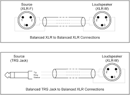 delighted balanced xlr wiring diagram images electrical circuit xlr 4 pin mic wiring diagram 5 xlr and balanced webtor me best of