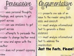 best argument writing images argumentative upper elementary snapshots an introduction to argumentative writing