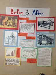 parker s history blog museum curator project my group was assigned six sources that displayed information about the evolving textile industry during the industrial revolution of britain