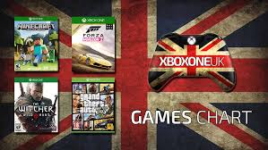 Games Chart Archives Xbox One Uk