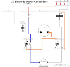 single phase motor starter wiring diagram single phase motor single phase motor starter wiring diagram trailer wiring diagram