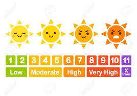 Uv Index Chart Today Uv Index Chart Funny Educational Infographic For Children Cute