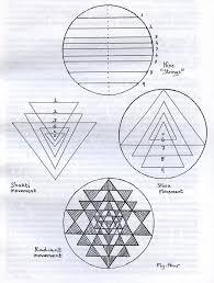 Sri Chakra Charts How To Draw The Sri Chakra Yantra Sacred Geometry Art