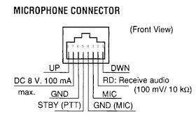 tyt th900d hooking up headset the radioreference com forums from these diagrams looks like they are not the same pinout guess i ll buy the headset and put my own plugs on it i ve got rj45 connectors and the