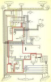 type 3 wiring diagram ~ wiring diagram portal ~ \u2022 VW Type 3 justsayessto me wp content uploads vw type 3 wirin rh justsayessto me 1973 vw type 3 wiring diagram 3 types of wiring diagrams