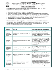 Resume Strong Words Good Action Words For Resume Resume Template 24 18