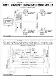 between door lock and door on wiring 5 wire door lock actuator 5 wire door lock actuator diagram wiring diagram perf ce 5 wire actuator diagram wiring diagram perf ce