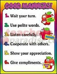 Good Manners Chart For Class 1 Good Manners Chart Manners Preschool Manners For Kids