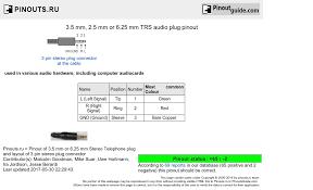 3 5 mm 2 5 mm or 6 25 mm trs audio plug diagram