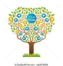Family Tree Picture Template Big Family Tree Template In Portuguese Language