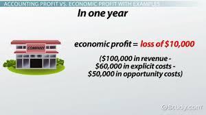 Accounting Profit Definition Formula Video Lesson Transcript