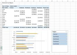Excel Pivot Chart Dashboard Create A Quick And Effective Dashboard Using Excels