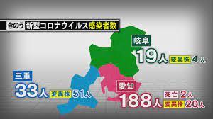 愛知 県 感染 者 数 今日