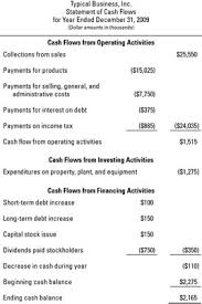 Cash Flows From Operating Activities Looking At A Businesss Statement Of Cash Flows Dummies