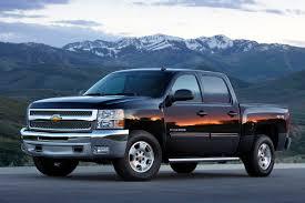 2015 Vehicle Dependability Study: Most Dependable Trucks | J.D. Power