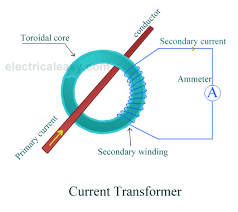 ct pt connection diagram ct image wiring diagram what is a voltage transformer and a current transformer quora on ct pt connection diagram