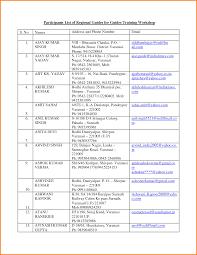 resume skills list examples hospitality resume templates resume skills list examples examples resume skills list sample building what include address list template memo