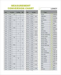 Imperial To Metric Weight Conversion Chart Free 7 Metric Conversion Chart Examples Samples In Pdf