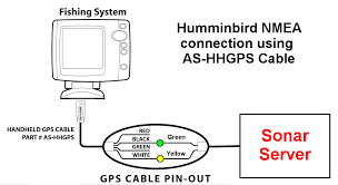 interfacing to humminbird 700 800 900 and 1100 series sonar server click here for a wiring diagram showing how to connect our sonar server to the as hhgps cable