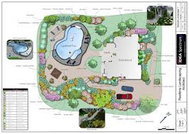 Small Picture Fascinating Free Garden Design Software For Mac 53 On Small Home