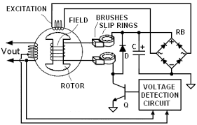 generator avr wiring diagram data wiring diagrams \u2022 Residential Standby Generator Wiring Schematic automatic voltage regulator avr for generators rh portable generatorguide net brushless generator diagram generator schematic diagram