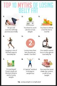 the best exercises to lose belly fat fast and some useful advice to enhance your weight loss