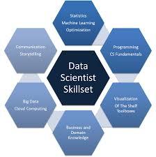 importance of data science cassandra xoom trainings image 4
