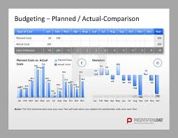 Project Management Powerpoint Templates For Budgeting