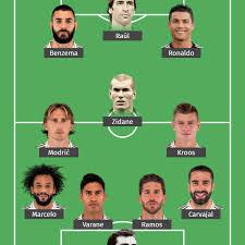 Real Madrid vs Liverpool - 21st Century Modern XI - Managing Madrid