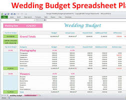 expenses breakdown template wedding budget spreadsheet planner excel wedding budget